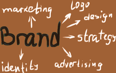 Brand, logo, marketing